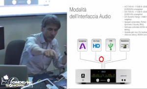 L'interfaccia audio - Serie Apogee